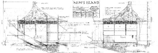NIMSfortplans