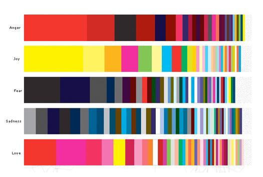 Via design-emotion.com